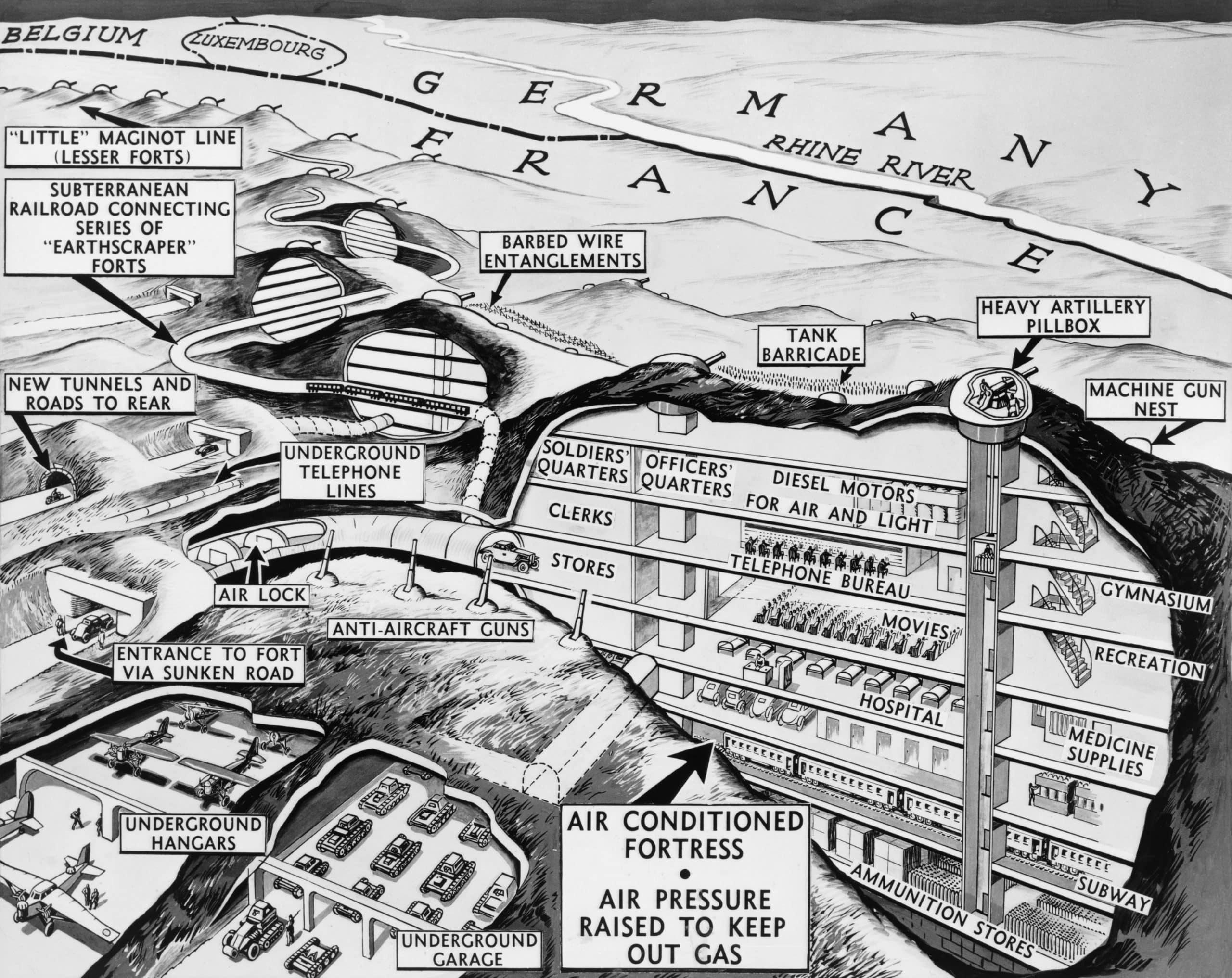 Plan de la ligne Maginot du côté de l'armée Française peu avant 1940